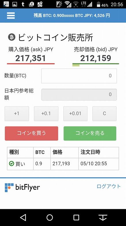 初めて購入したビットコインは0.9 BTC