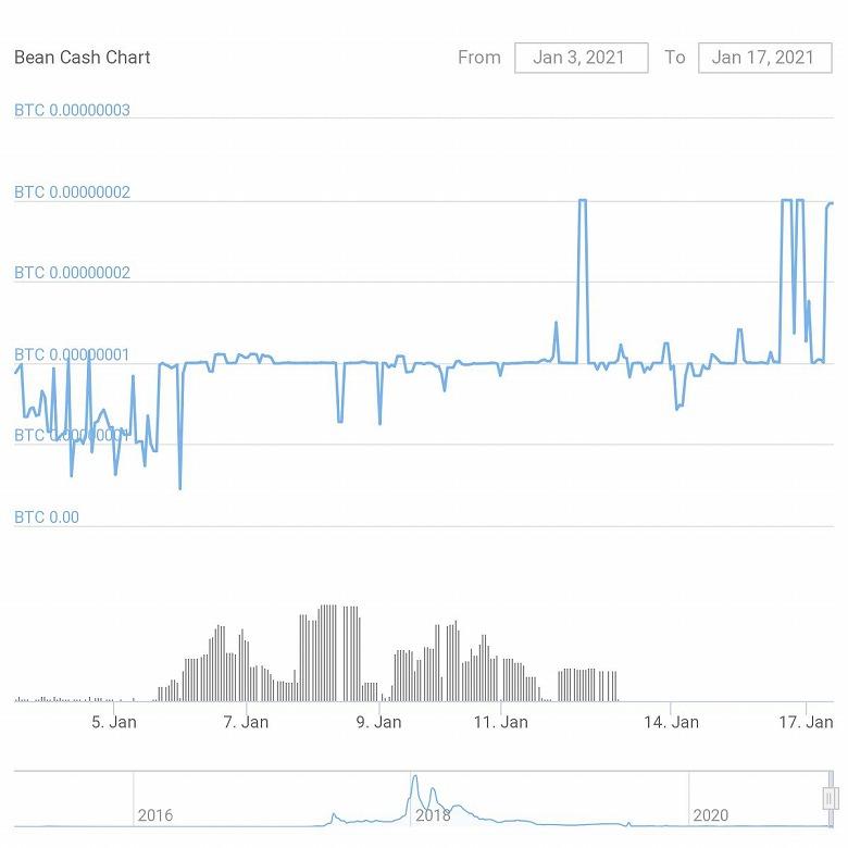chart-BITB_20210103-0117-s