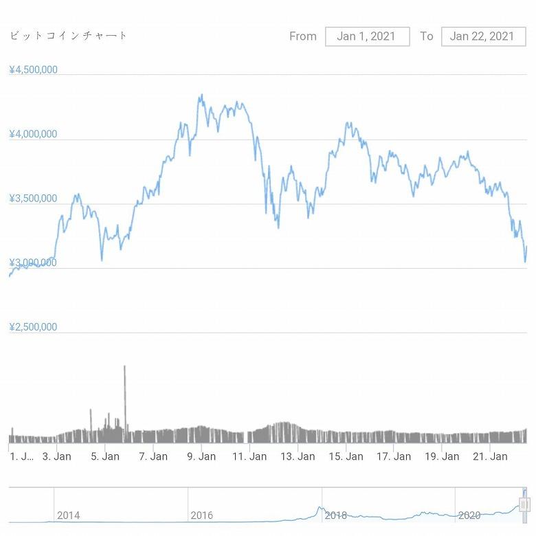 chart-BTC_-20210122-s
