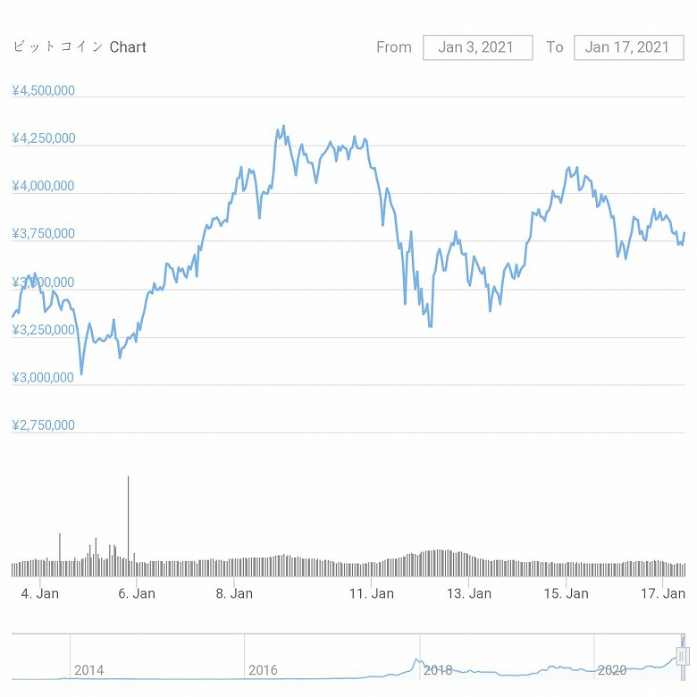 chart-BTC_20210103-0117-s